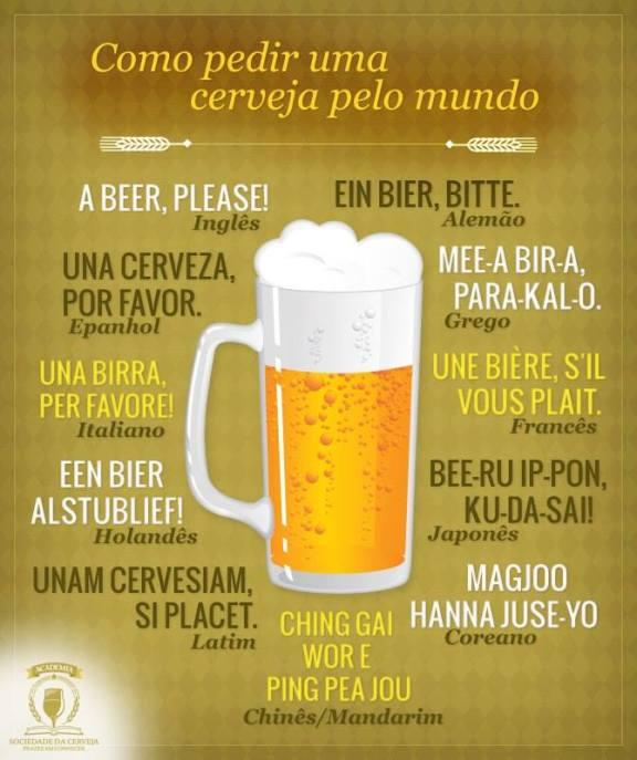 cerveja varios idiomas